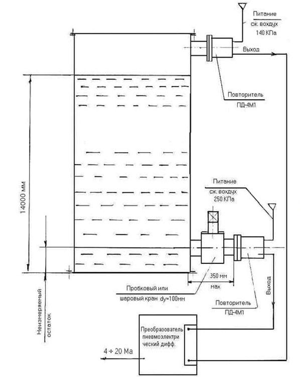 Схема измерения уровня в резервуарах с газовой подушкой используя повторитель давления ПД-4М