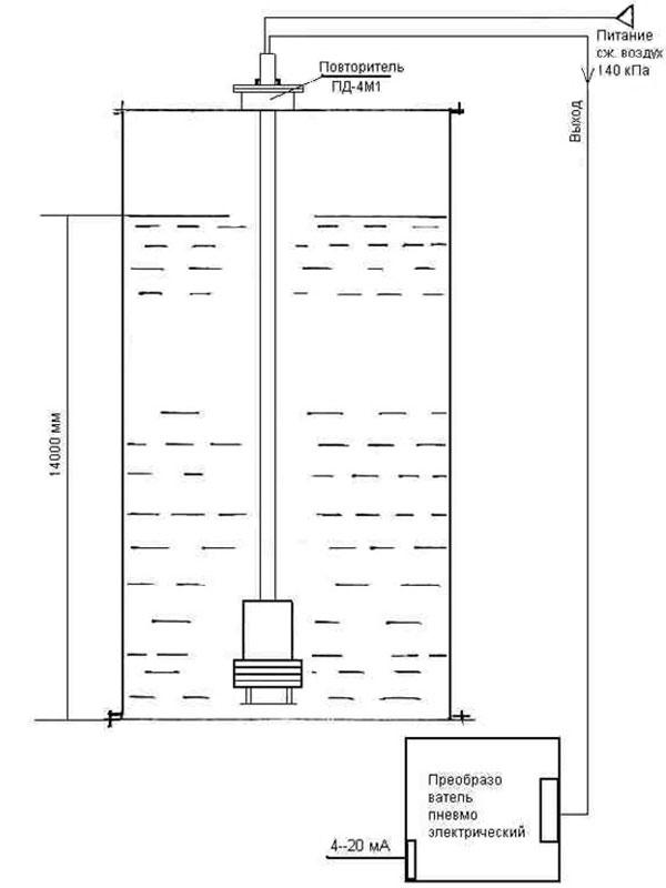 Схема измерения уровня в резервуарах с помощью повторитель давления ПД-4М