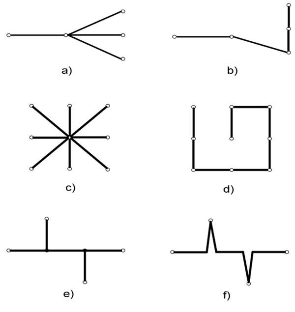 Схемы подключения нескольких вычислителей к линии связи