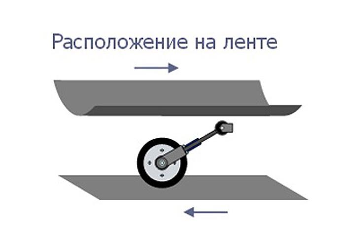 схема расположения на ленте датчика скорости ДСТЛ-002