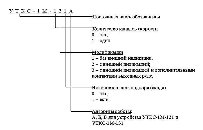 структура условного обозначения устройства УТКС-1М
