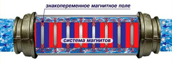 Схема работы УМОВ
