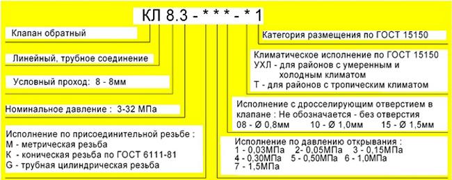 Структура условного обозначения клапана КЛ 8.3-М2