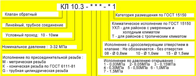Структура условного обозначения клапана КЛ-10.3-М2