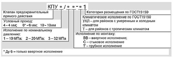 Структура условного обозначения клапана