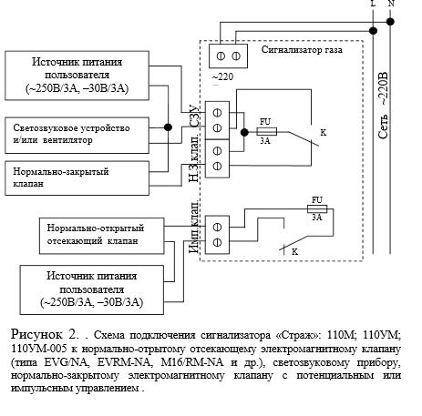 Схема подключения Сигнализатора газа Страж