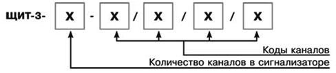 Структура условного обозначения сигнализатора ЩИТ-3