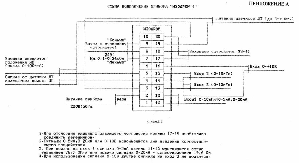 Приложение А «Схема